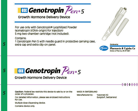 The Facts About Genotropin HGH Injections by Pfizer